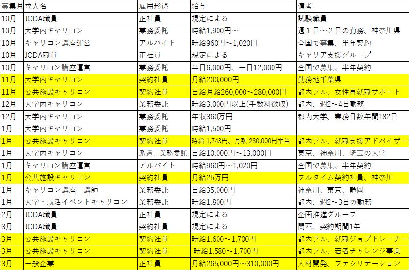 f:id:yuyuma6310:20200624211400p:plain