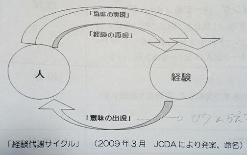 f:id:yuyuma6310:20210225213518j:plain
