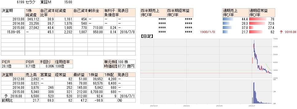 f:id:yuyusk:20160825005827j:plain