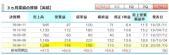 f:id:yuyusk:20200110223337p:plain