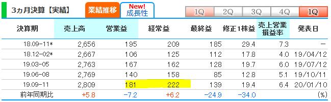 f:id:yuyusk:20200110223827p:plain