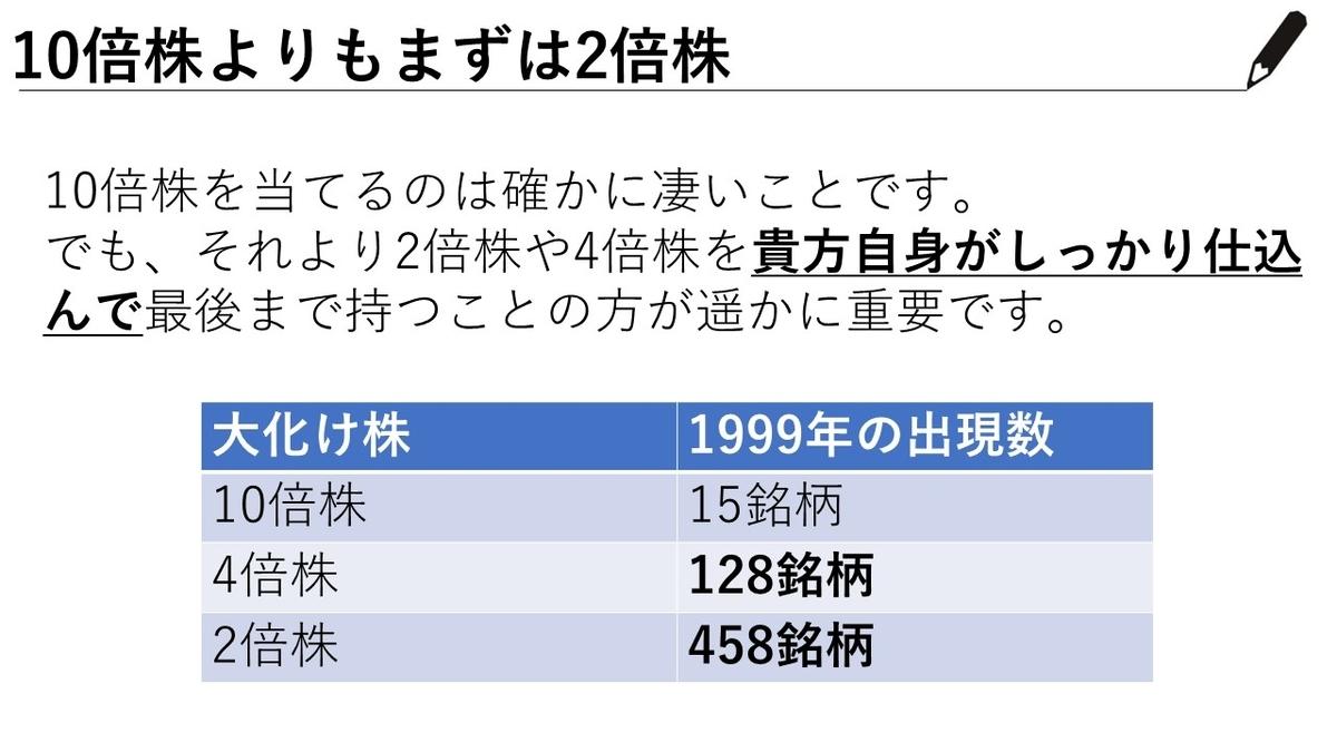 f:id:yuyusk:20200114005545j:plain