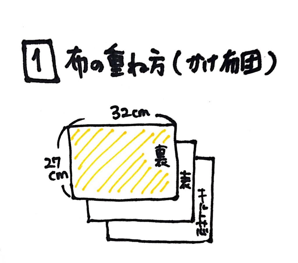 f:id:yuyuyunozi:20180412133358j:image