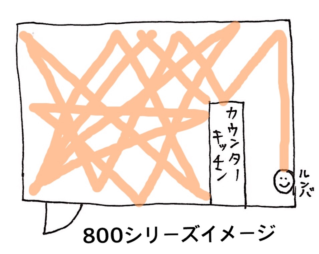 f:id:yuyuyunozi:20180503202244j:image