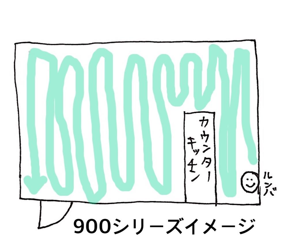f:id:yuyuyunozi:20180503202248j:image