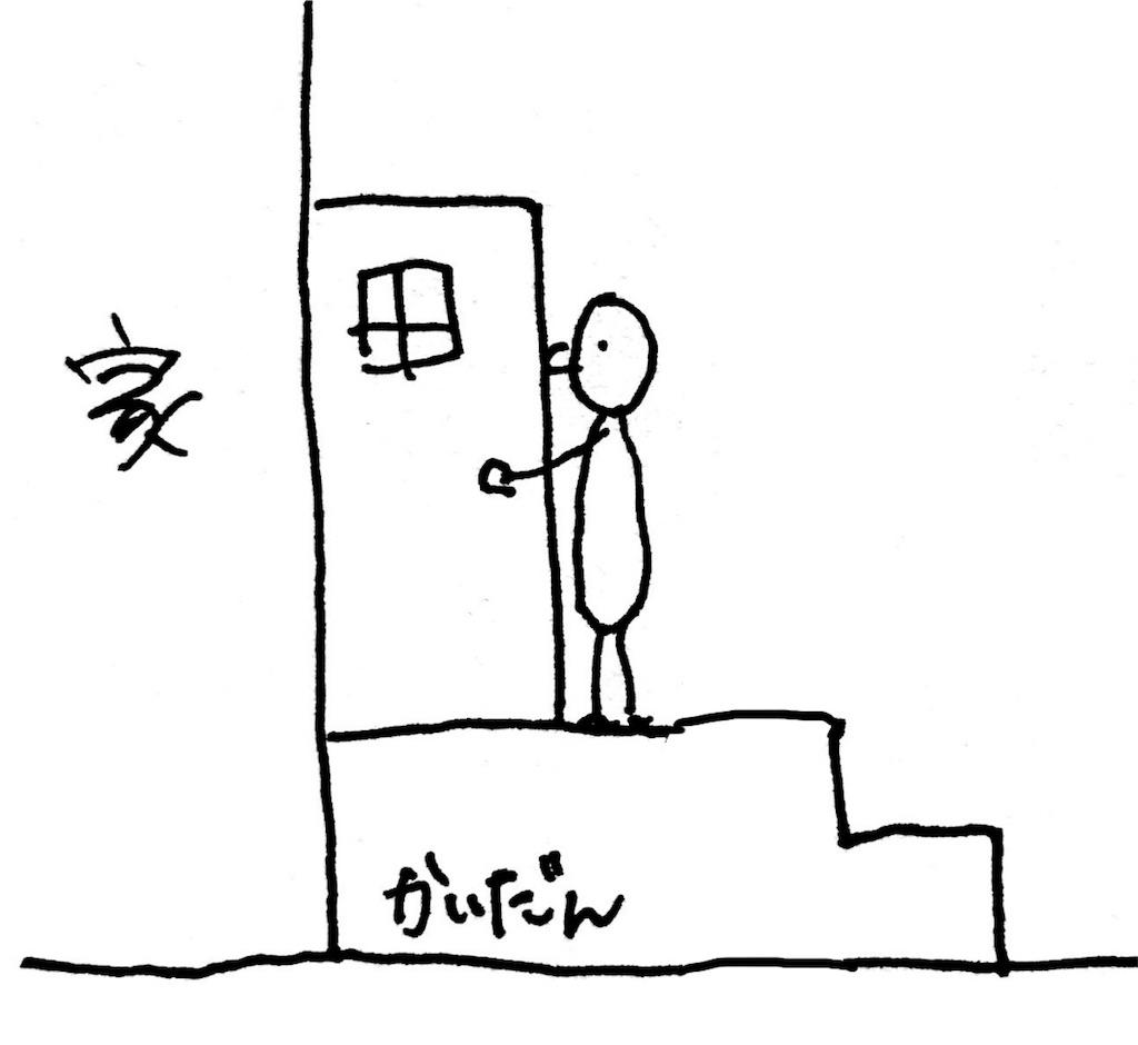 f:id:yuyuyunozi:20180612140644j:image