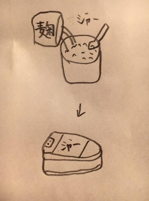 f:id:yuziro7:20180417005124j:plain
