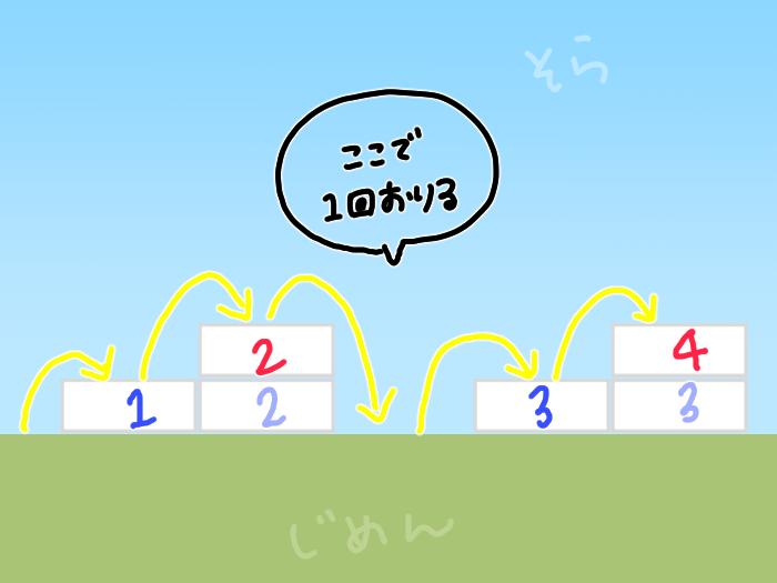 f:id:yuzu-blo:20170419172652j:plain