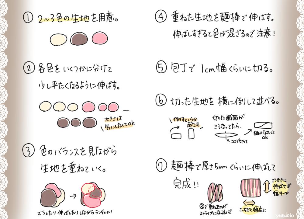 f:id:yuzu-blo:20190212171439j:plain
