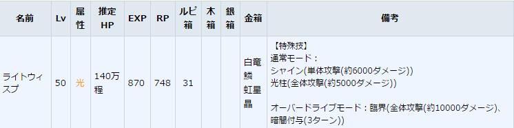 f:id:yuzu_otaki:20170712164825p:plain