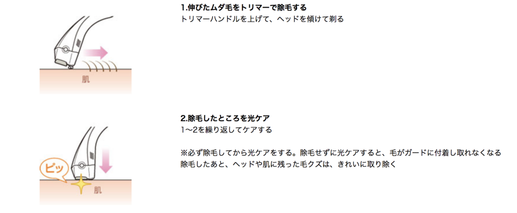 f:id:yuzubaferret:20180109232632p:plain