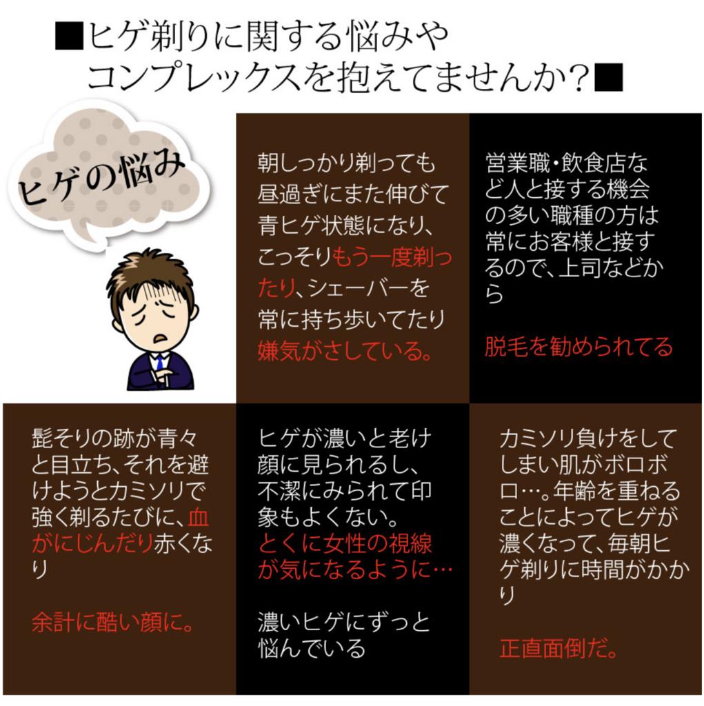 f:id:yuzubaferret:20180514151050p:plain