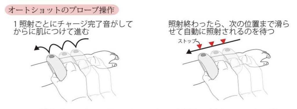 f:id:yuzubaferret:20180607181540p:plain