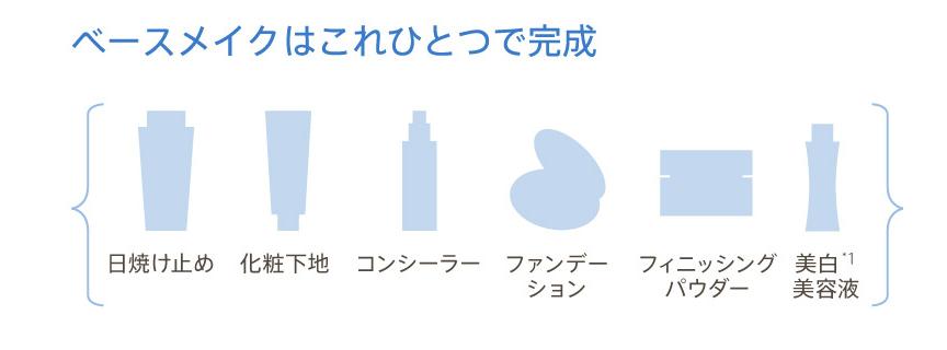 f:id:yuzubaferret:20190123161459p:plain