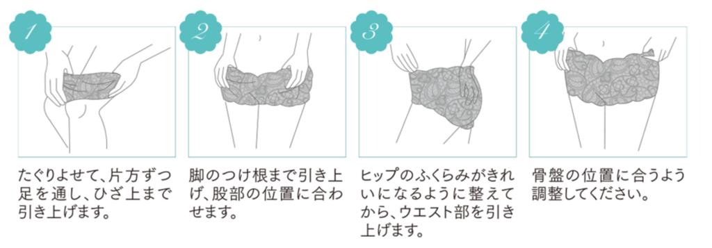 f:id:yuzubaferret:20190616191200p:plain