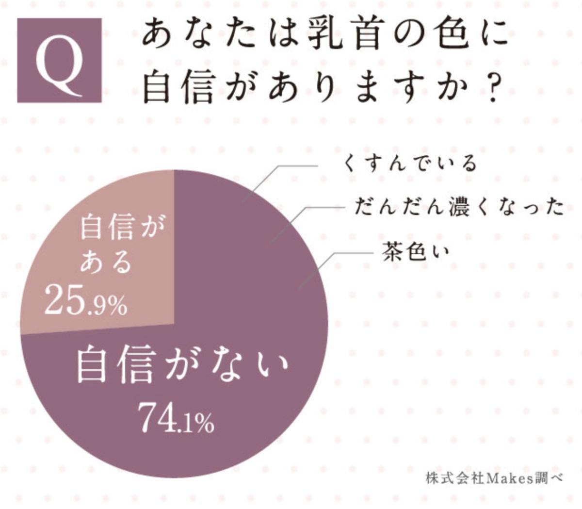 f:id:yuzubaferret:20200112154430p:plain