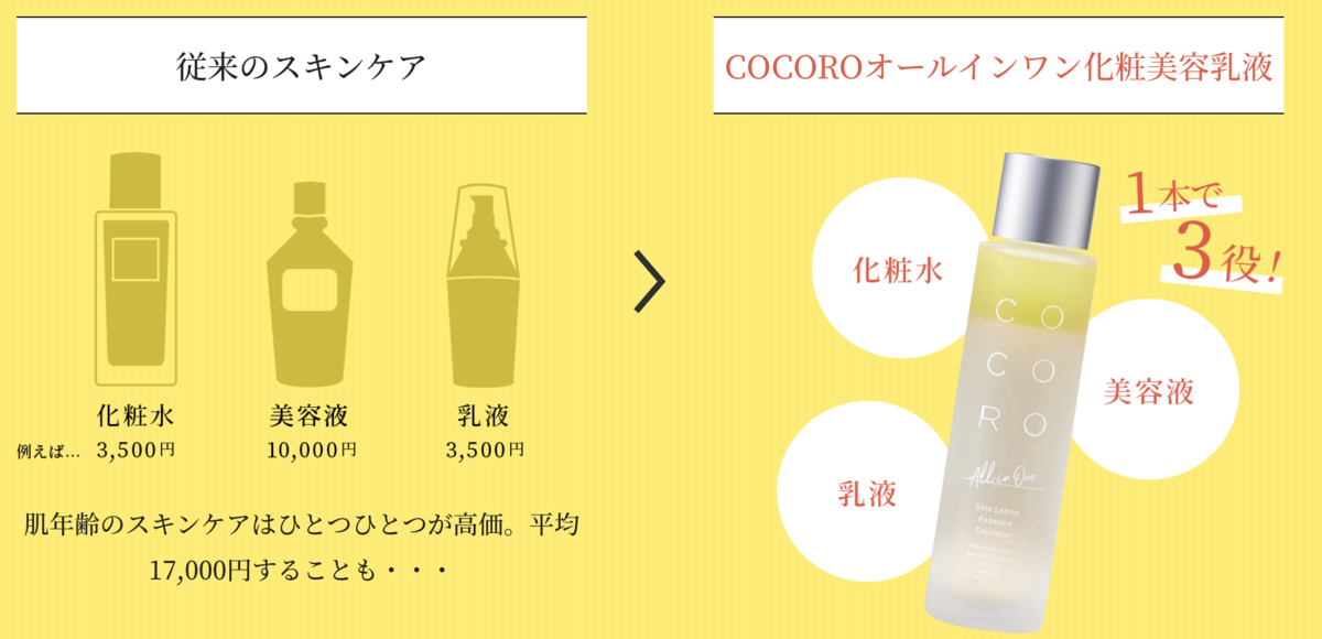 f:id:yuzubaferret:20200114001431p:plain
