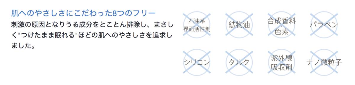 f:id:yuzubaferret:20200614150041p:plain