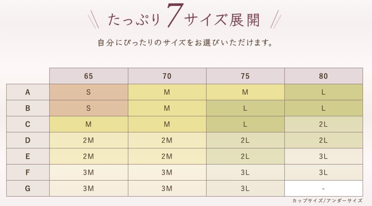 f:id:yuzubaferret:20200624152503p:plain
