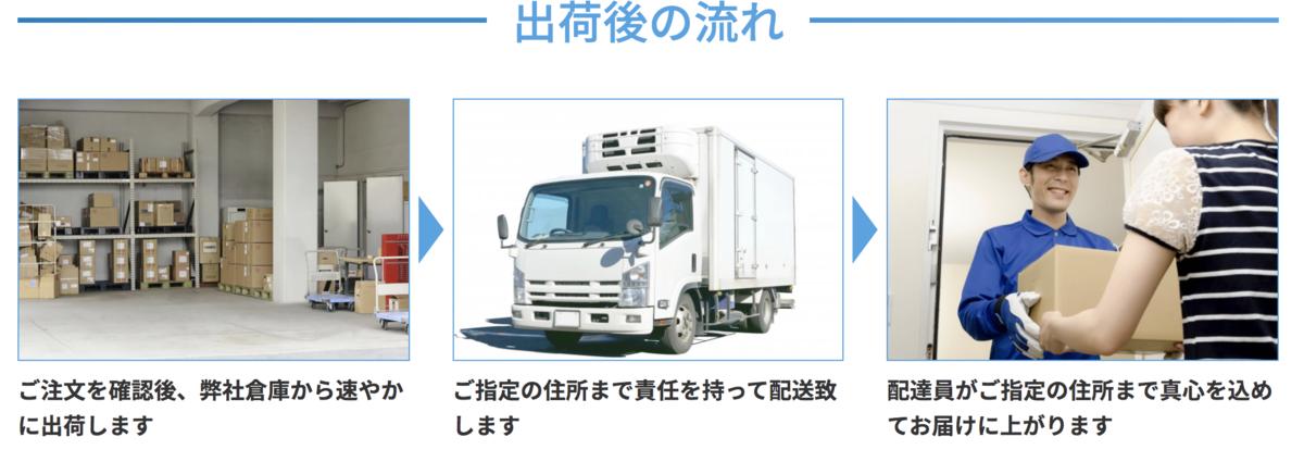 f:id:yuzubaferret:20200806230115p:plain