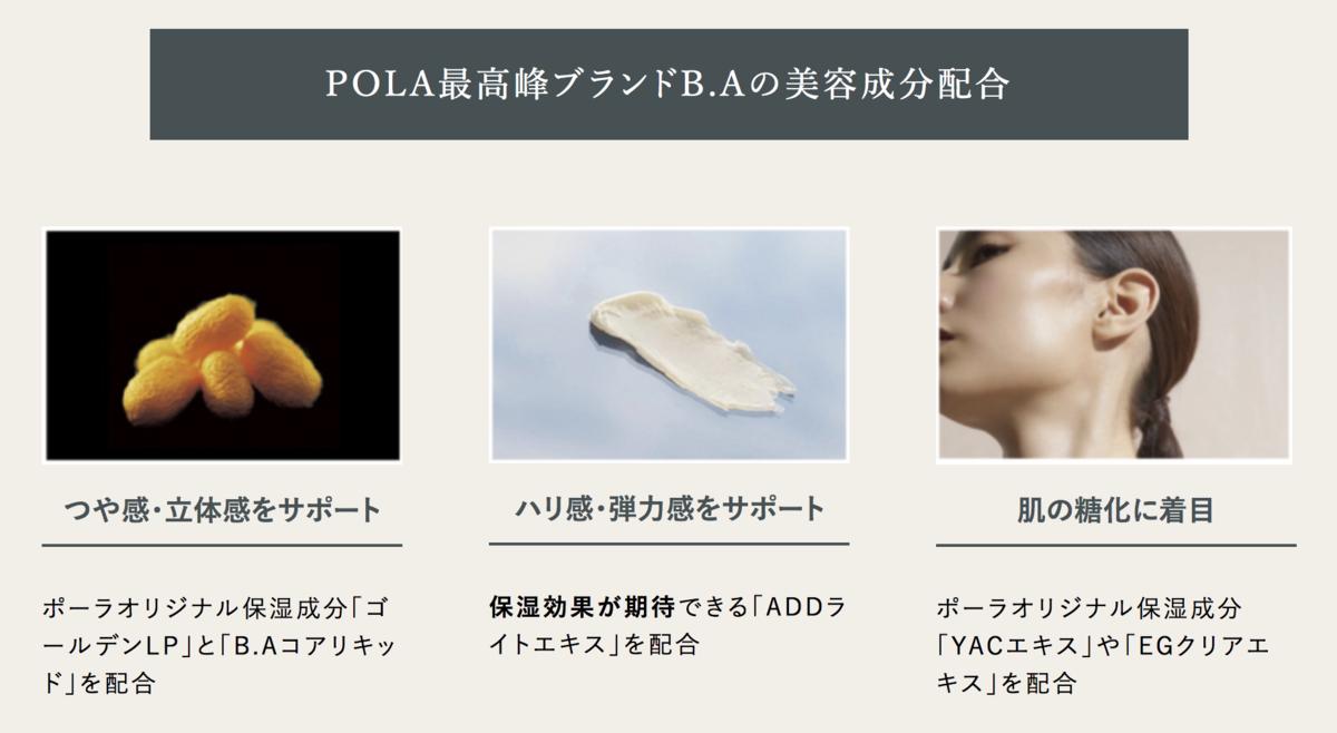 f:id:yuzubaferret:20200810152745p:plain