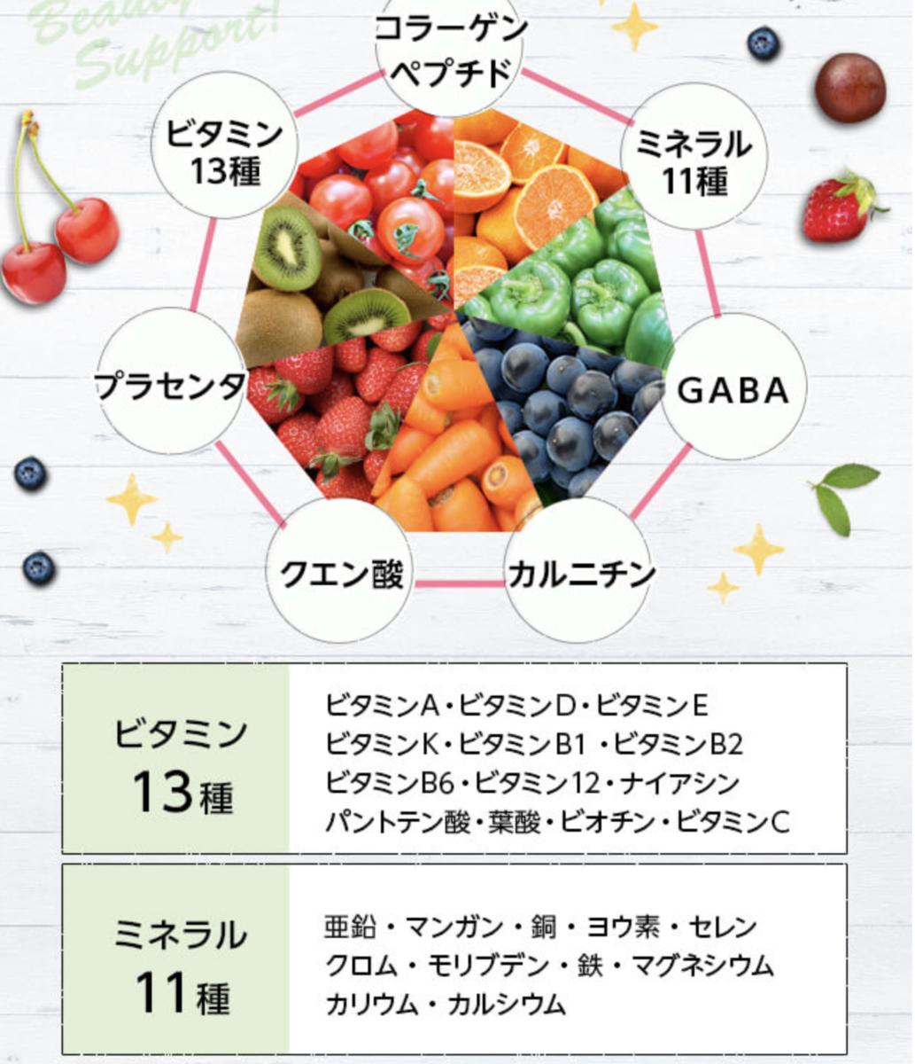 f:id:yuzubaferret:20200812153425p:plain