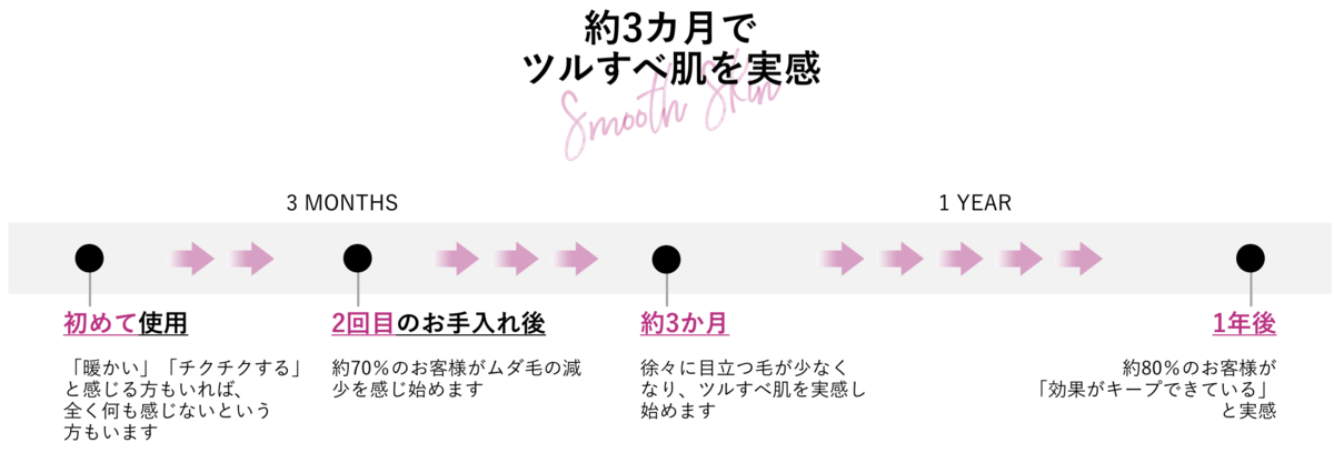 f:id:yuzubaferret:20201016113417p:plain