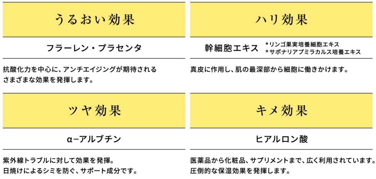 f:id:yuzubaferret:20201129210841p:plain