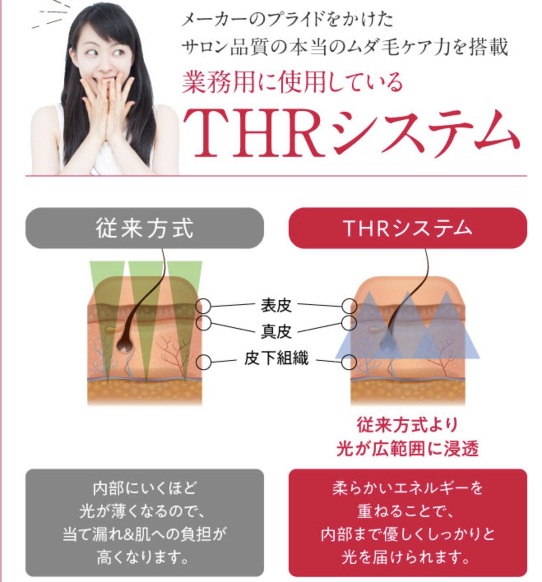 f:id:yuzubaferret:20210919235555p:plain