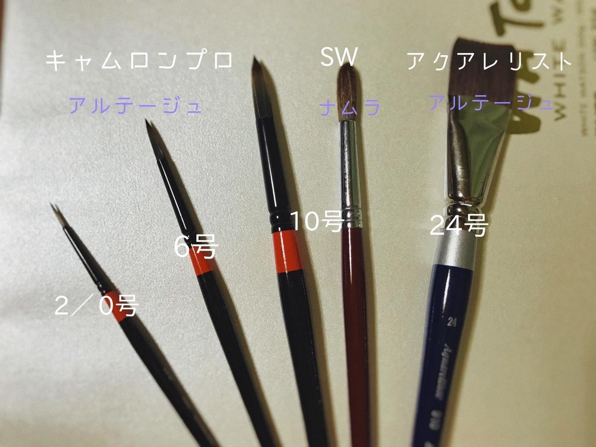 f:id:yuzublog417:20200903200558j:plain