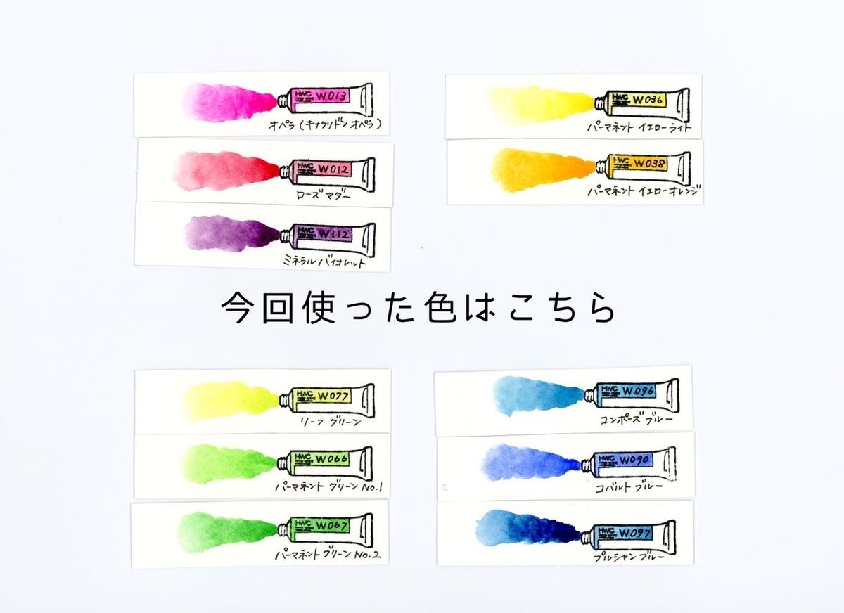 f:id:yuzublog417:20200906235852j:plain