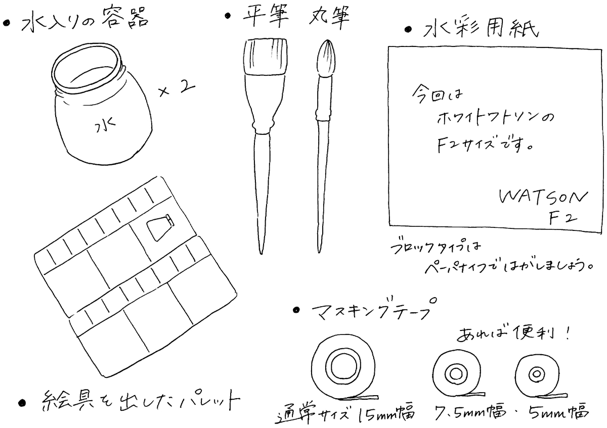 f:id:yuzublog417:20200907200316j:plain