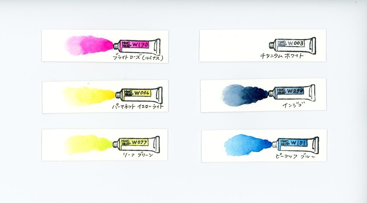 f:id:yuzublog417:20200911211818j:plain