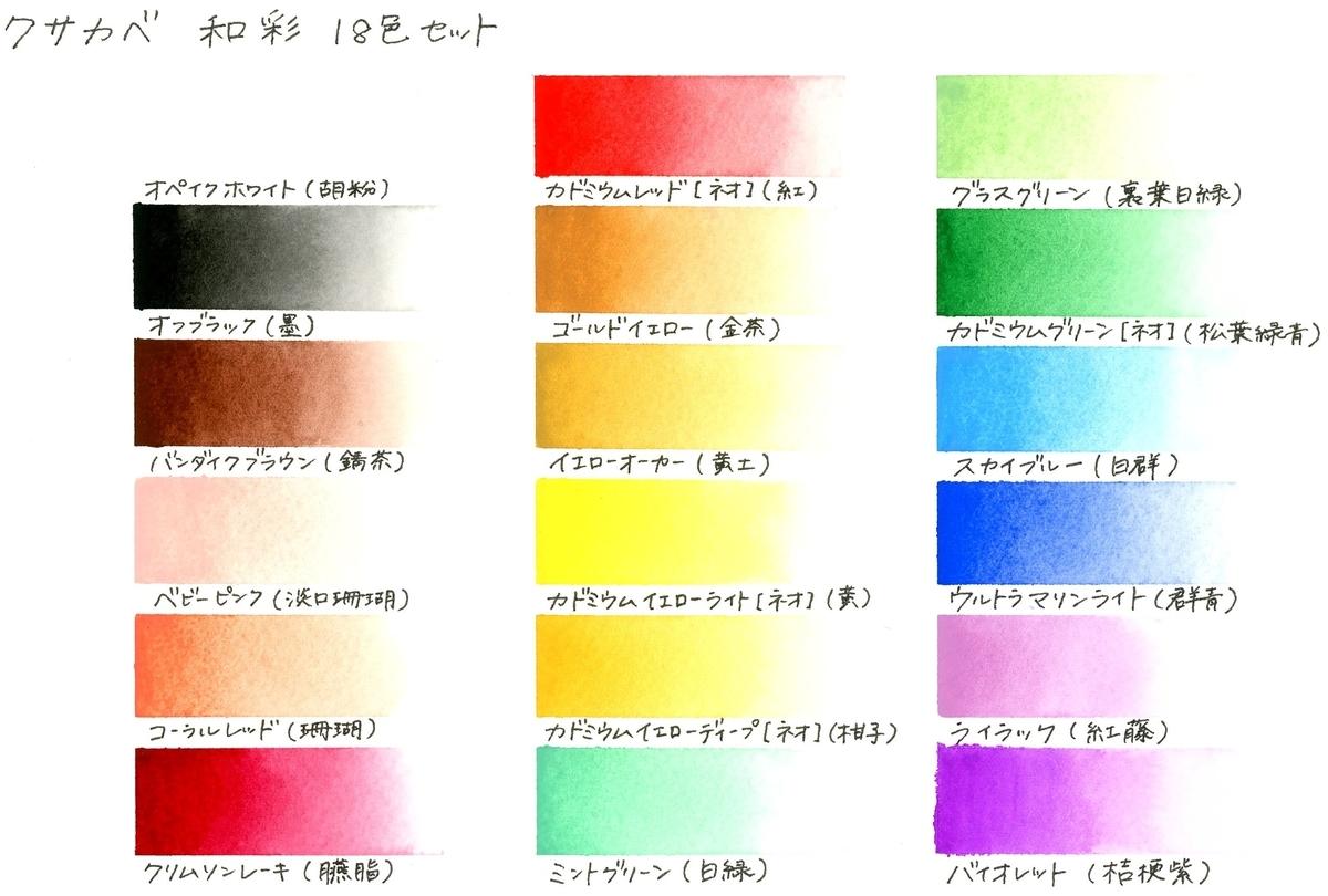 f:id:yuzublog417:20200922213843j:plain