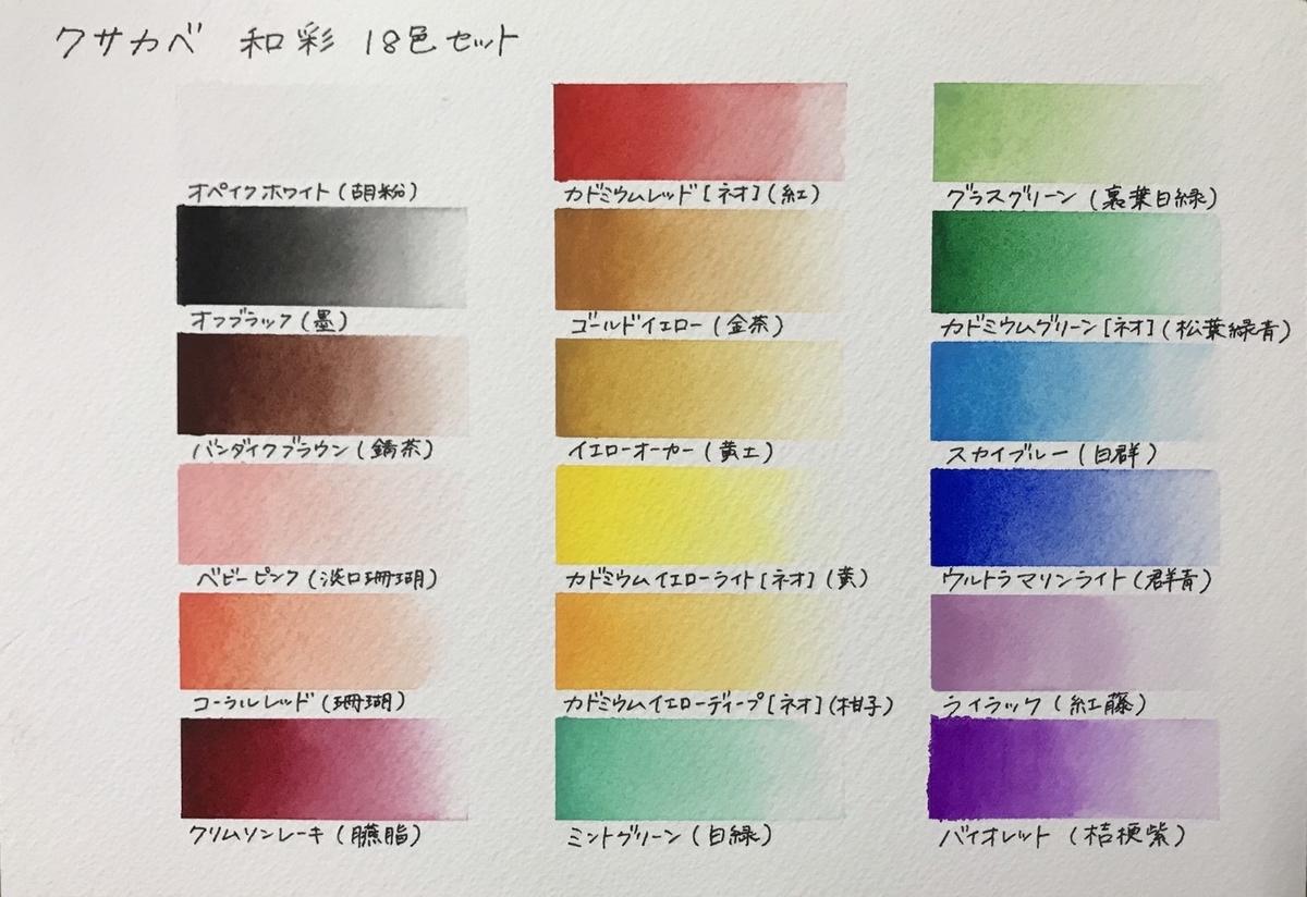 f:id:yuzublog417:20200922220247j:plain