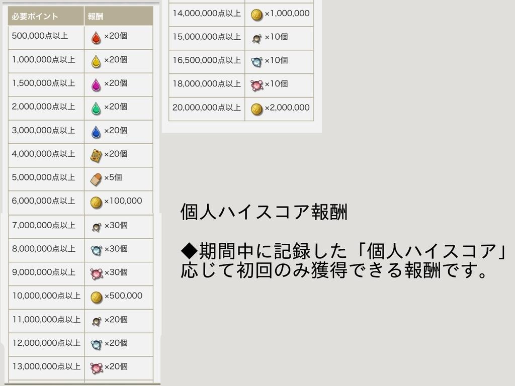 f:id:yuzubo666:20190104223534j:plain