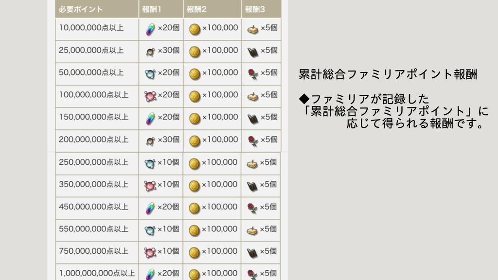 f:id:yuzubo666:20190104223733j:plain