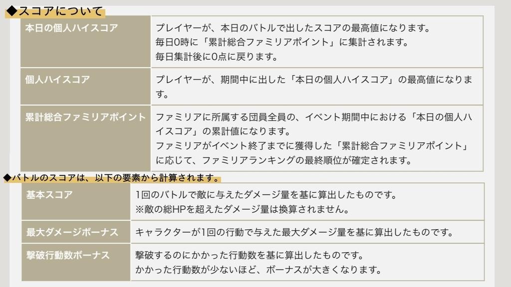 f:id:yuzubo666:20190107182503j:plain
