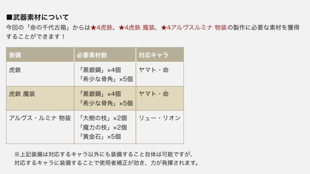 f:id:yuzubo666:20190130002913j:plain
