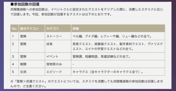 f:id:yuzubo666:20190509205856j:plain