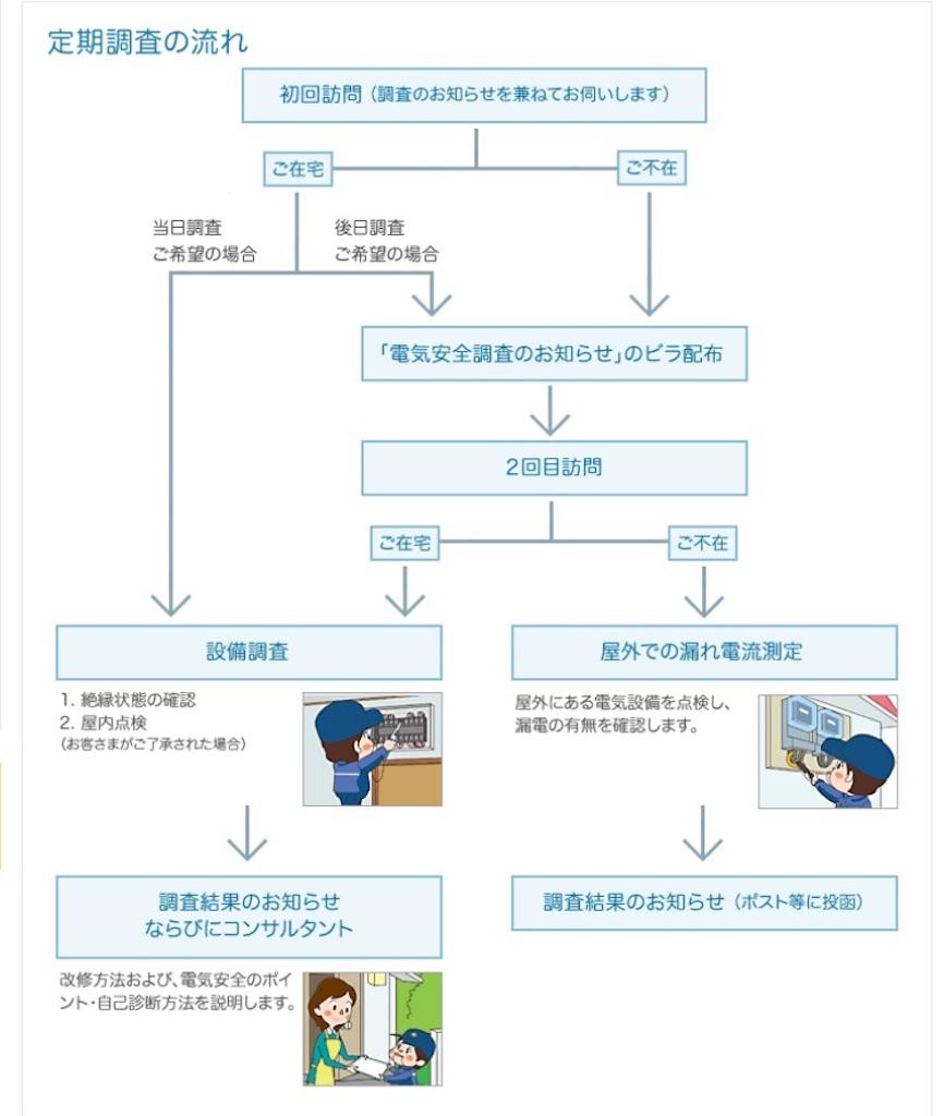 f:id:yuzuhachimitsu:20181124112247j:image