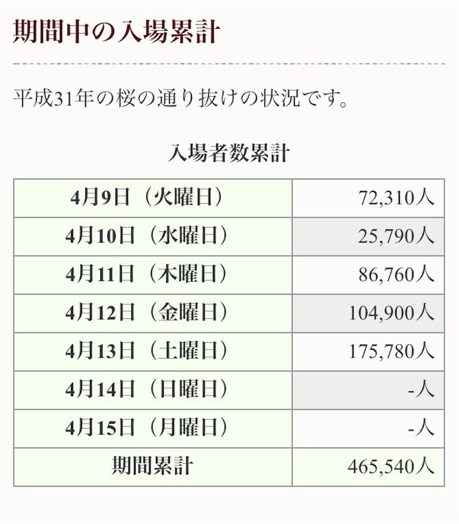 f:id:yuzuhachimitsu:20190415102721j:image