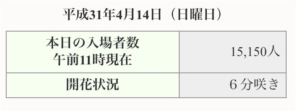 f:id:yuzuhachimitsu:20190415102734j:plain