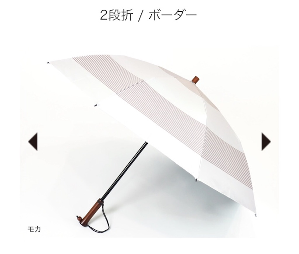 f:id:yuzuhachimitsu:20190712184947j:image