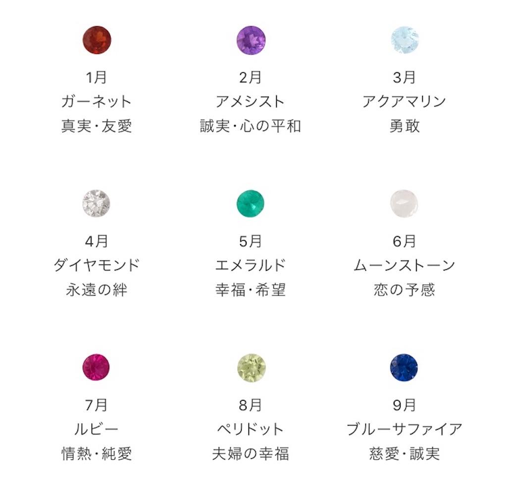 f:id:yuzuhachimitsu:20191017200401j:image