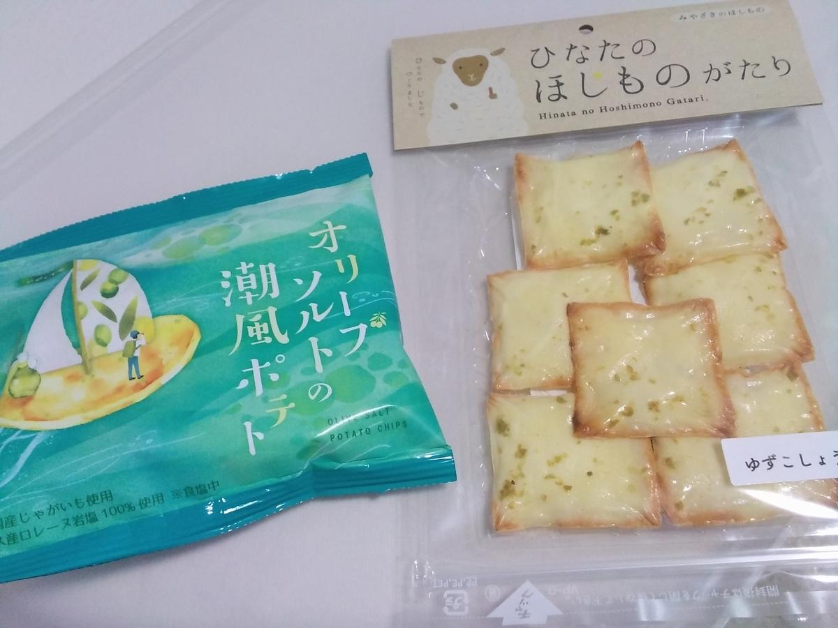 f:id:yuzuhana-785:20210219230654j:plain