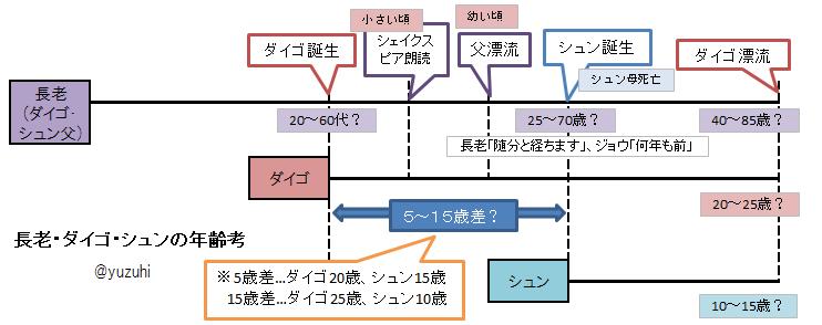 f:id:yuzuhi:20160917211141p:plain
