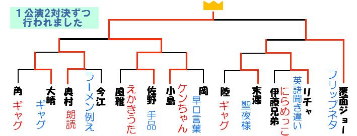 f:id:yuzuhi:20210722222410j:plain