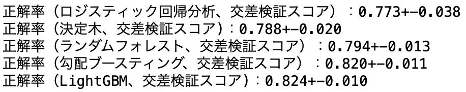 f:id:yuzuhiko_persol:20200601101501p:plain