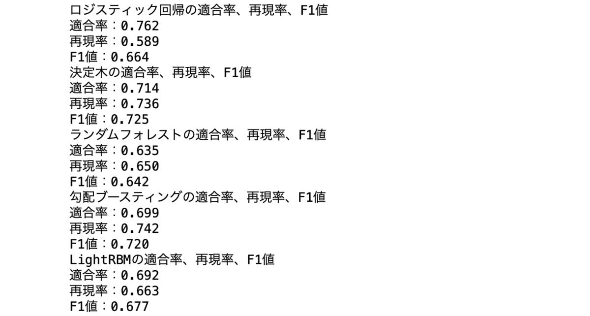 f:id:yuzuhiko_persol:20200601103436p:plain